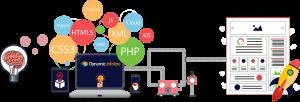Web Yazılım
